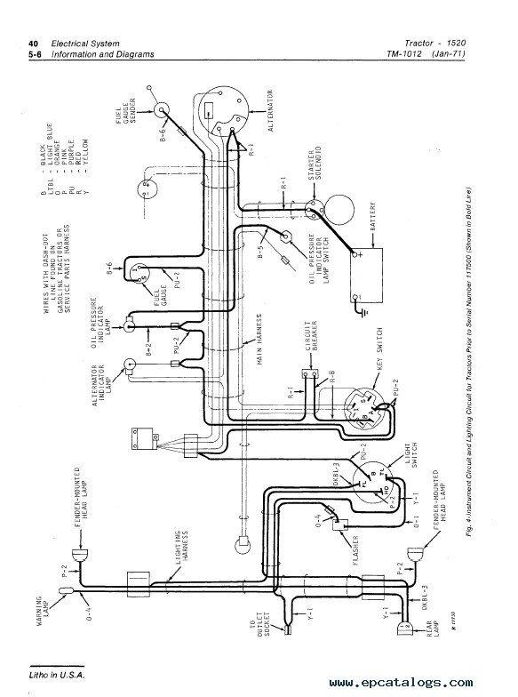 1520 John Deere Wiring Harness Diagram - Data Wiring Diagram Update