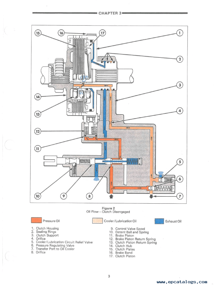 Ford 1720 Tractor Wiring Diagram New Holland Ford 8210 Tractor Service Manual Pdf Download