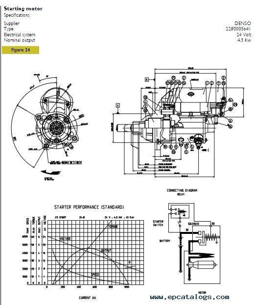 engine wiring diagrams buy online