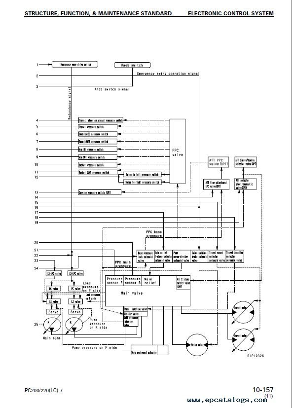 Ppc Wiring Diagram Better Wiring Diagram Online
