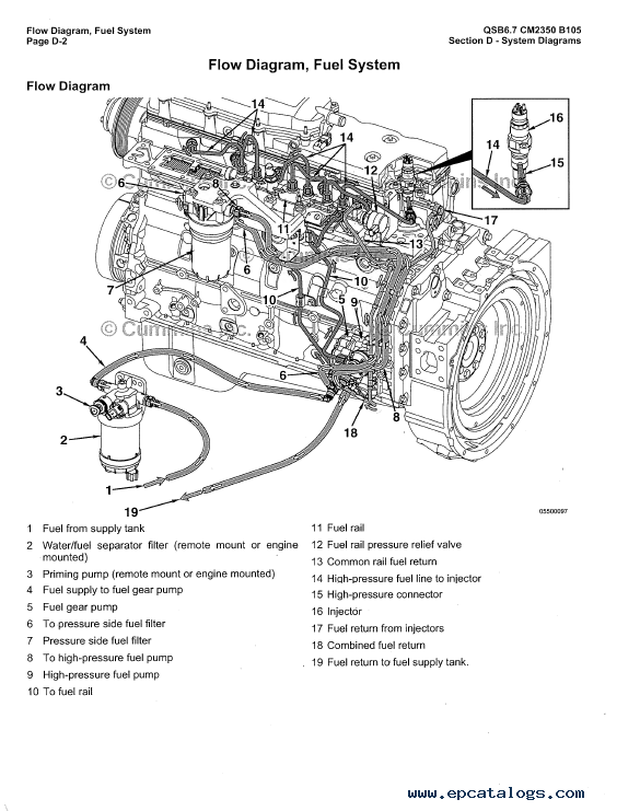 engine parts manual