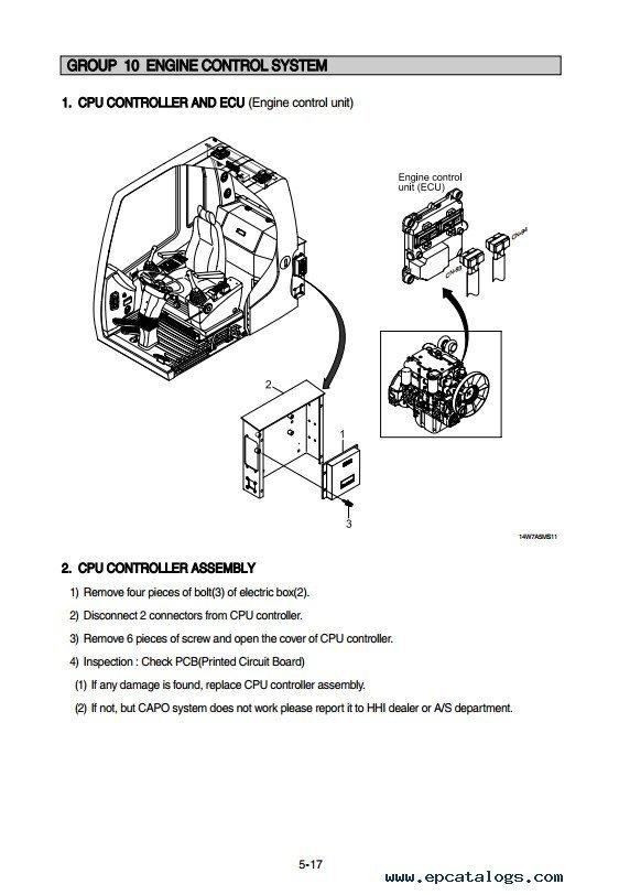 Hyundai R170W-7A Wheel Excavator Service Manual PDF Download