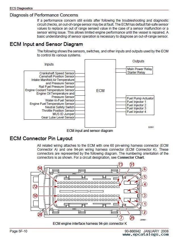Cat 3406e 70 Pin Ecm Wiring Diagram - wiring diagrams image free