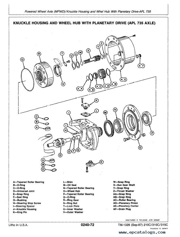 [SCHEMATICS_43NM]  Wiring Diagram John Deere 210c - Auto Electrical Wiring Diagram | 210c Wiring Diagram |  | Wiring Diagram