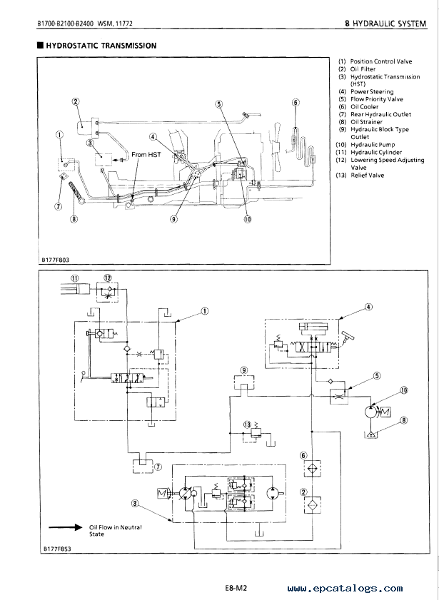 Stupendous Free Wiring Diagram For Kubota B1700 Kubota B6100 Wiring Diagram Wiring Database Ilarigelartorg