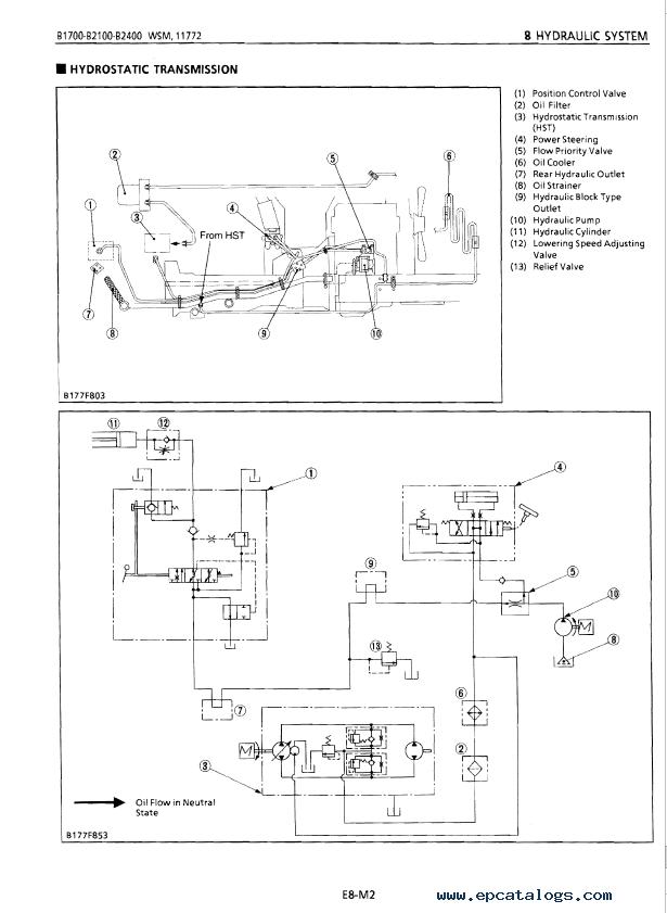 Strange Free Wiring Diagram For Kubota B1700 Kubota B6100 Wiring Diagram Wiring 101 Ponolaxxcnl