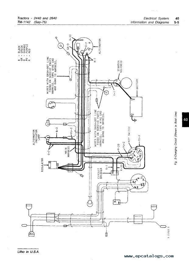 Starter Wiring Diagram Jd 2640 Wiring Schematic Diagram