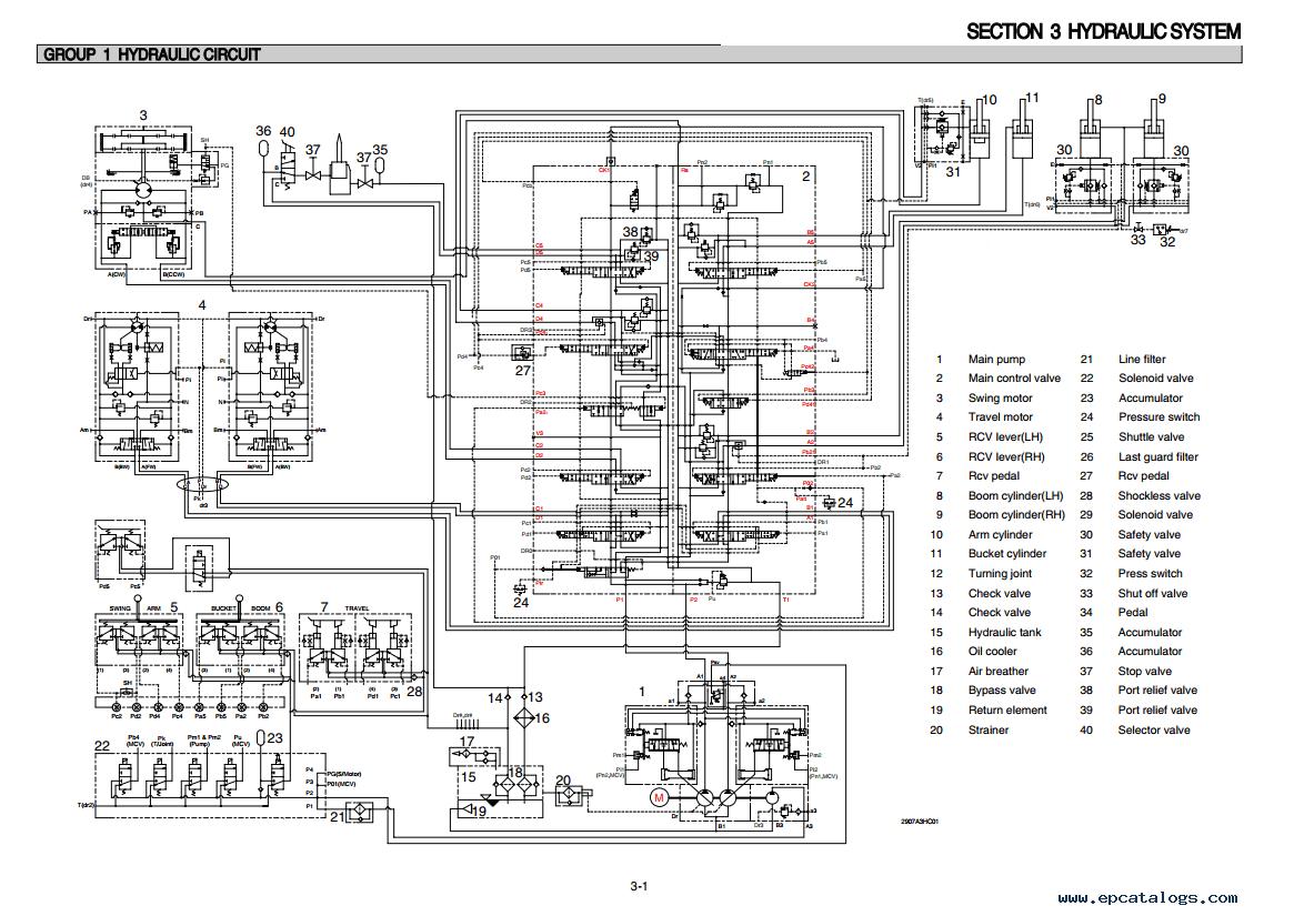 2004 volvo s40 fuse box diagram image details