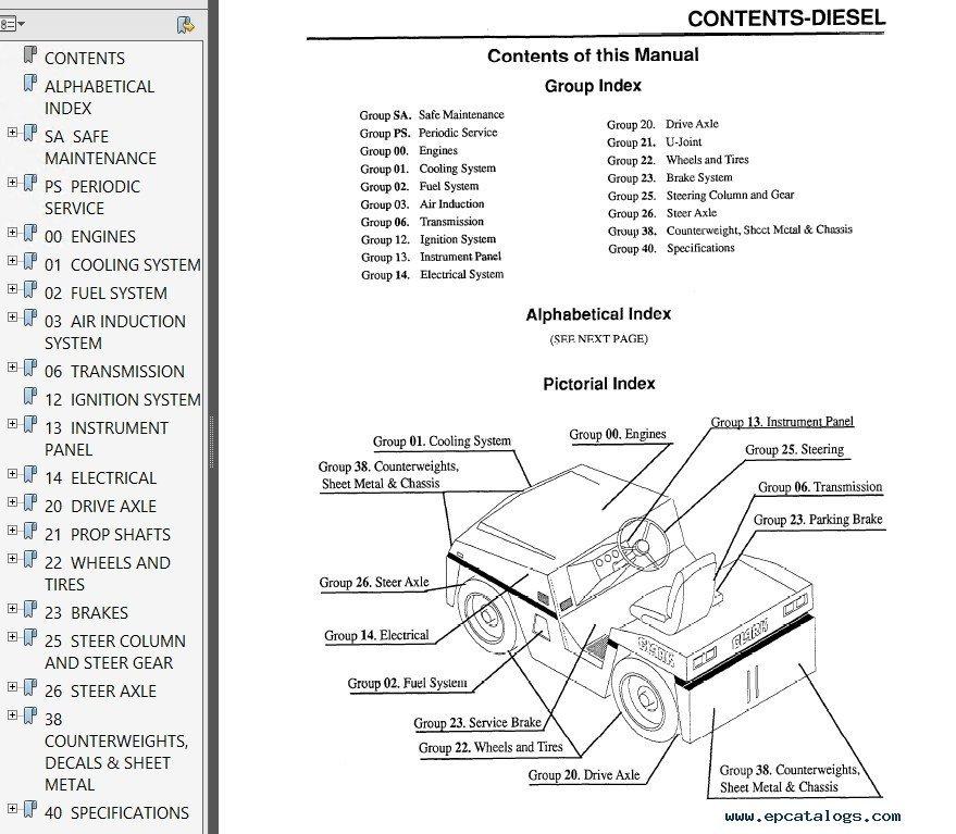 Wiring Diagram Hydraulic Clark Forklift Manuals Epc Online Wiring