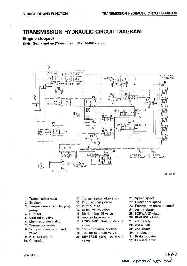 Komatsu WA180-3  WA180-3 (EU) Wheel Loaders PDF