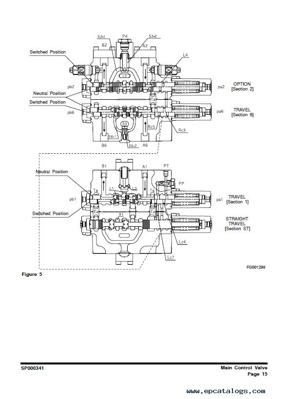 hydraulic schematic software