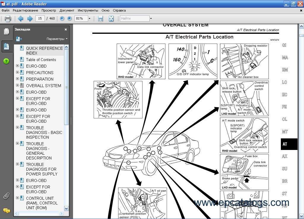 Nissan Primera Wiring Diagram Download Download Wiring Diagram