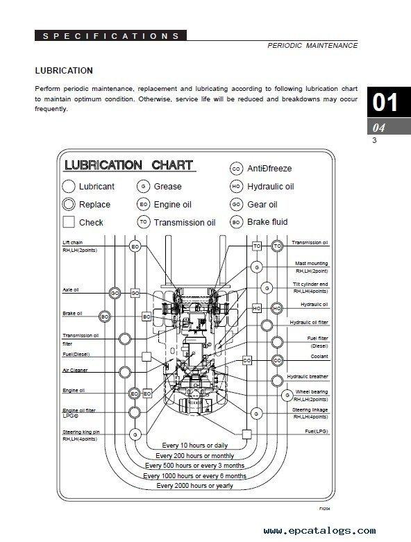 Clark Gcs 17s Wiring Diagram | spacedesignagency.co on
