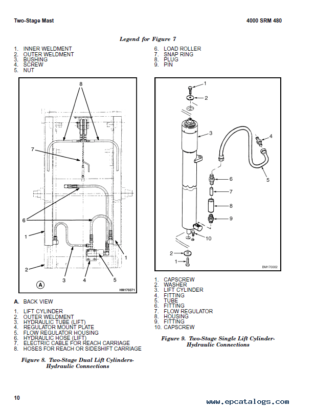 industrial combustion wiring diagrams