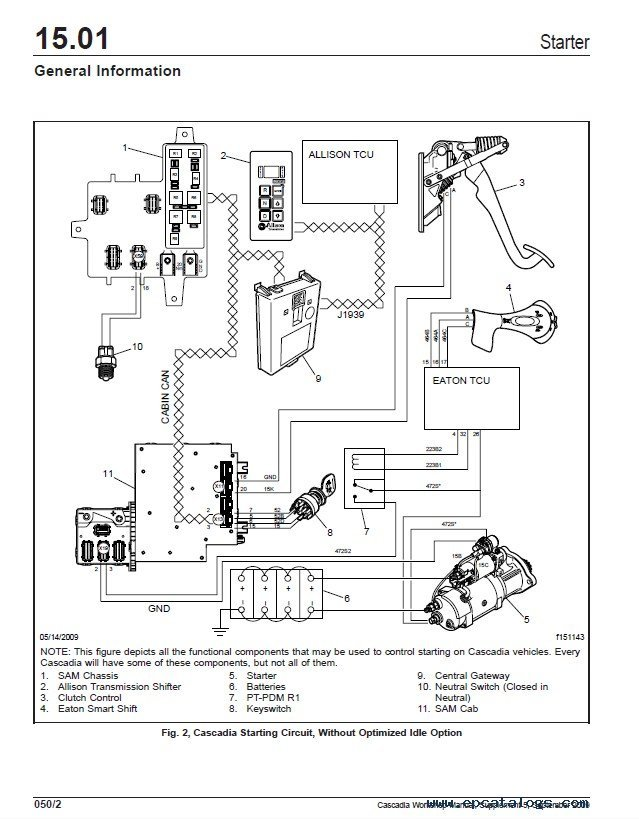 freightliner cascadia engine diagram