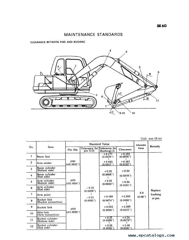 p28 vtec wiring diagram