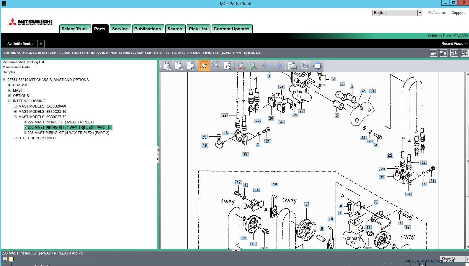 mitsubishi fg25 wiring diagram simple wiring diagram site nissan 50 forklift wiring diagram wiring library hatz diesel wiring diagrams mitsubishi fg25 forklift wiring diagram
