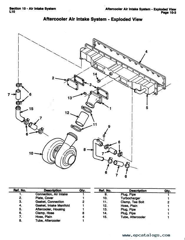 cummins diesel engine diagnostic codes