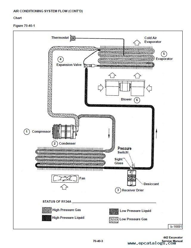 442 Bobcat Wiring Schematic Wiring Schematic Diagram
