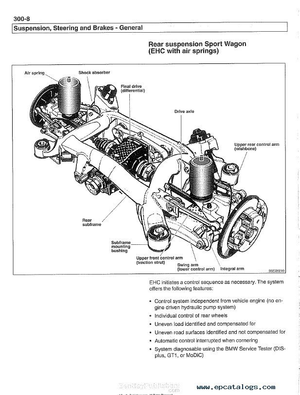 bmw z3 wiring diagram pdf