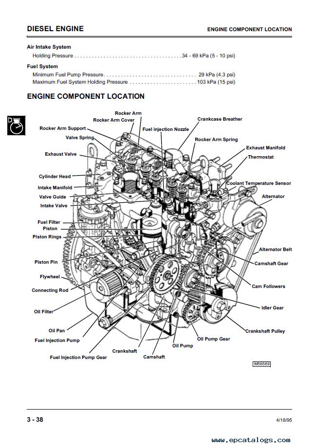 john deere 6675 skid steer wiring diagram