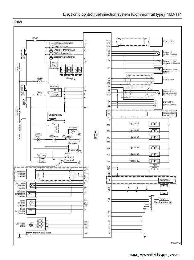 Isuzu Marine Generator Wiring Diagram Wiring Diagram