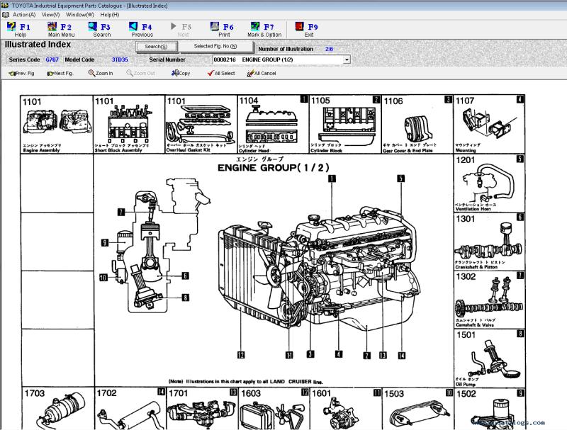 Toyota Spare Parts Online Carnmotors