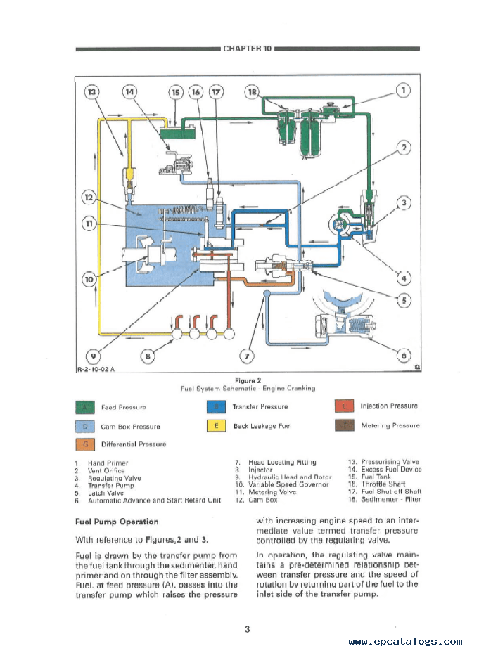 typical garden tractor ignition switch wiring diagram
