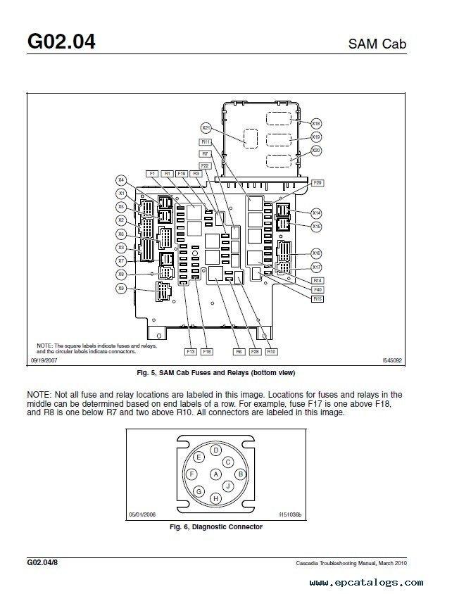 Freightliner Fuse Box Wiring Diagram