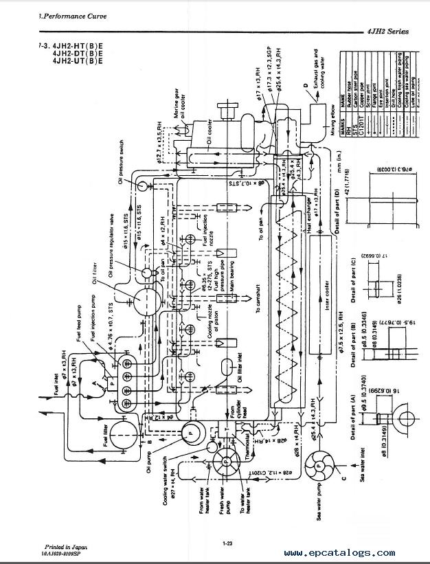 yanmar engine wiring diagram