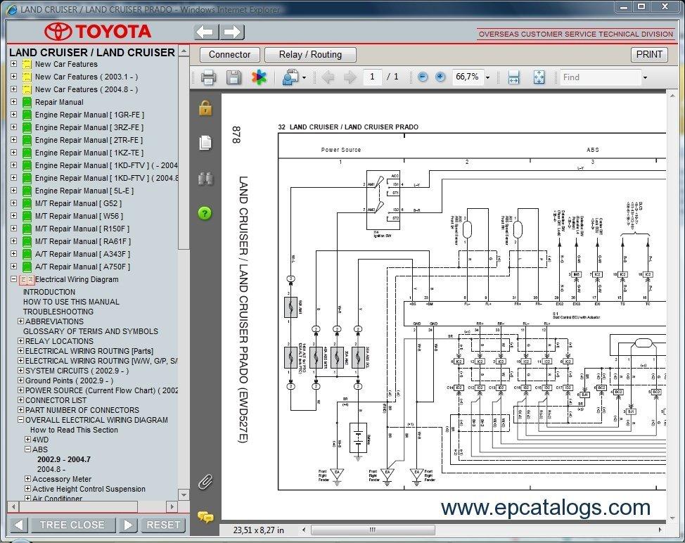 Spotlight Wiring Diagram For Landcruiser Online Wiring Diagram