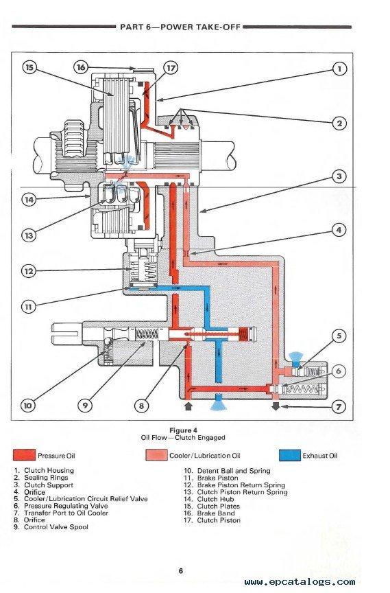Ford 7610 Wiring Diagram circuit diagram template