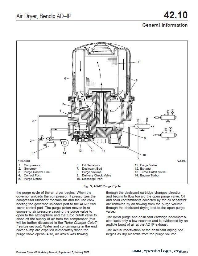 Freightliner Hvac Wiring Diagram - Wiring Diagrams Schematics