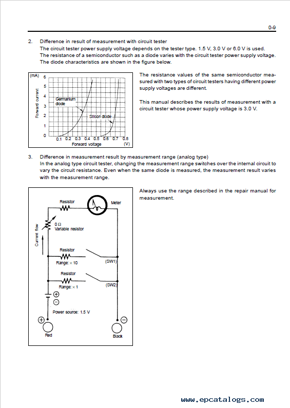 toyota 7 series fork lift wiring diagram