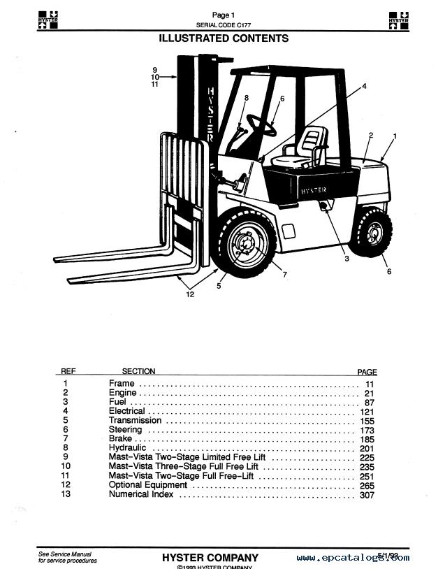 hyster forklift wiring schematics 1990