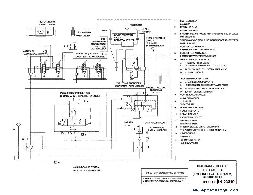 Clark Dt50 Wiring Diagram Wiring Diagram