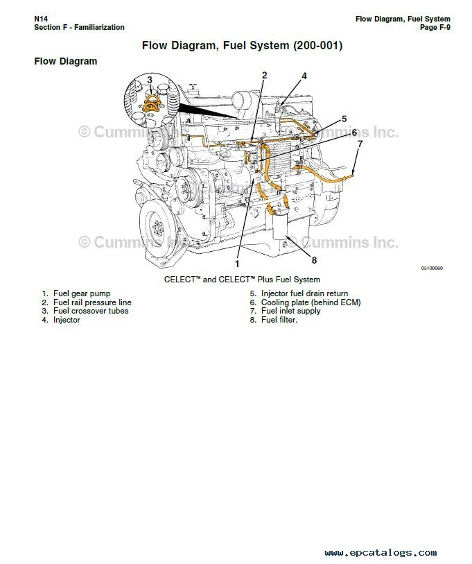 diesel engine electric diagram