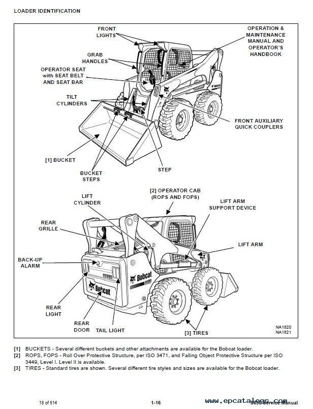 miller bobcat starter wiring diagram