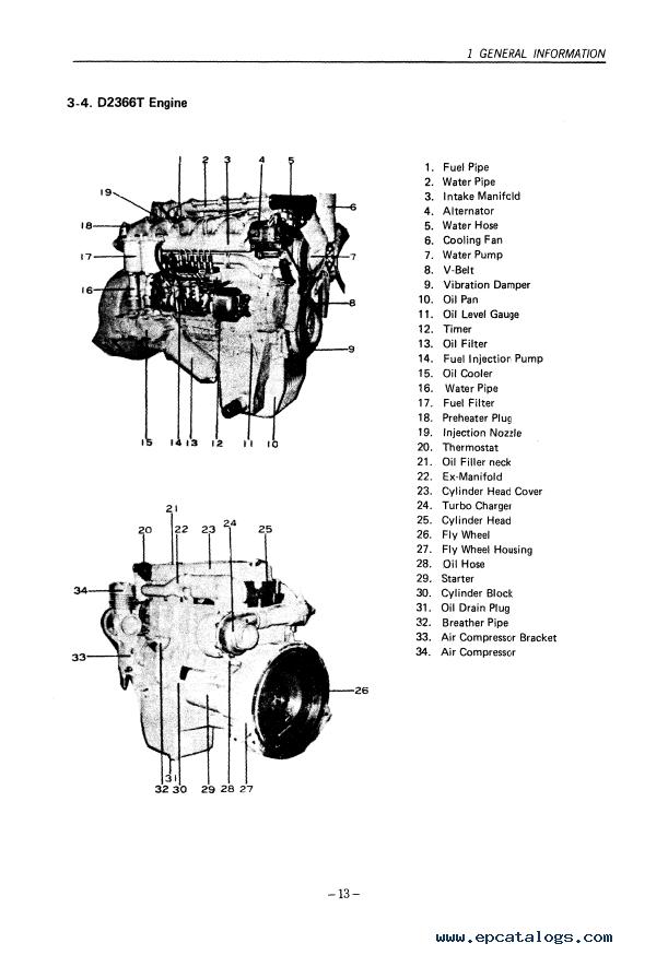 hydraulic solenoid valve 24vdc wiring diagram