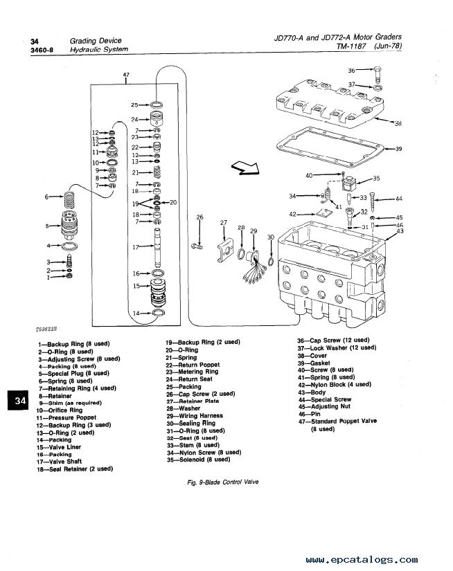 john deere engine manual pdf