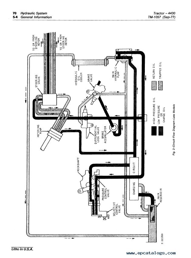 john deere 4430 wiring diagram for ac