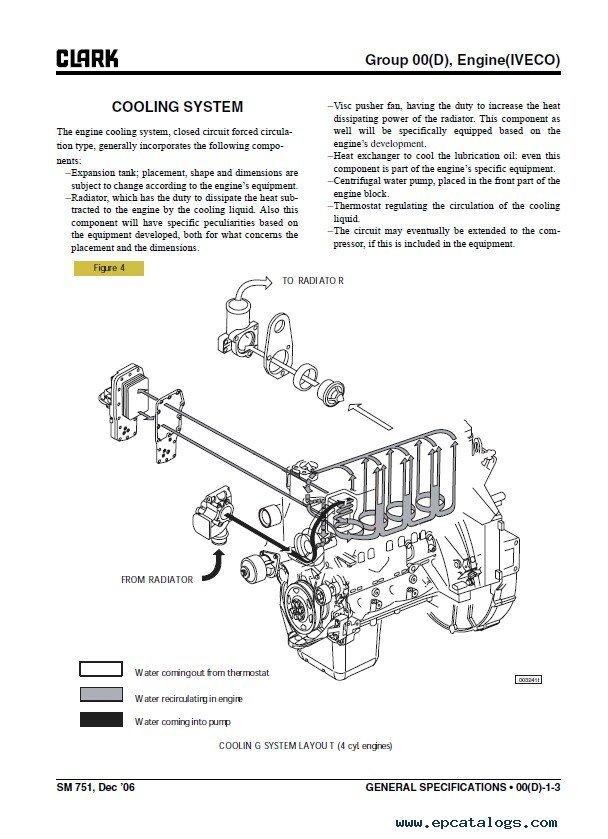 hydraulic gear pump service manual