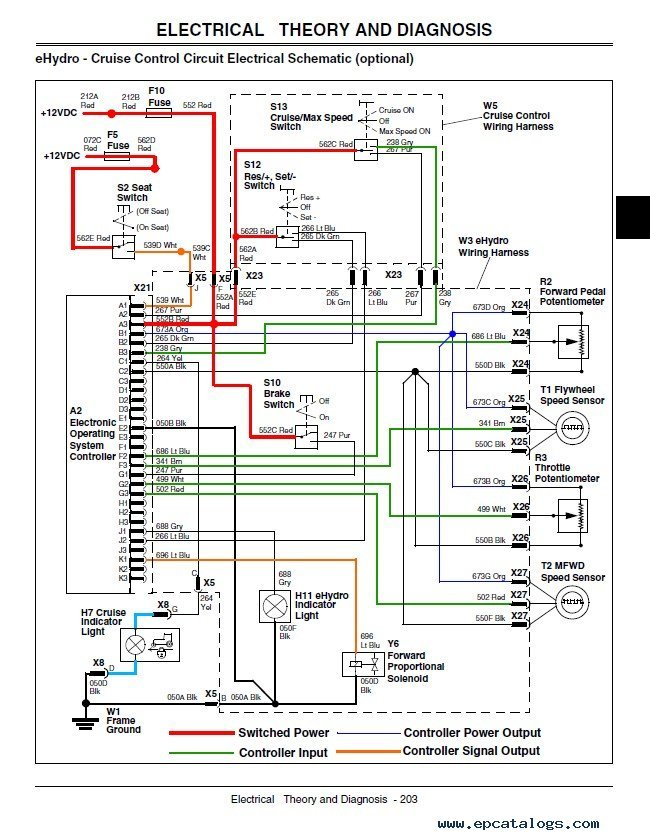 john deere 4610 wiring diagram wiring diagram paper john deere 4500 wiring diagram wiring diagrams lol ford wiring harness repair parts john deere 4500
