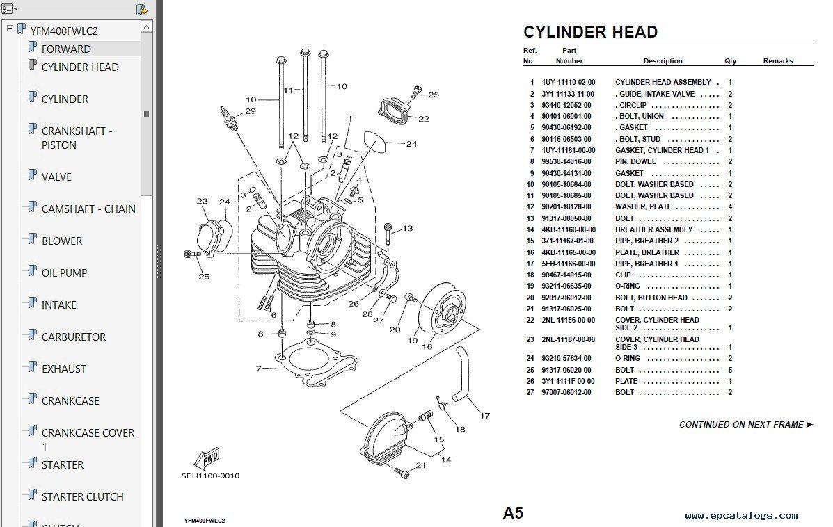 Deere 110 Headlight Wiring Diagram Yamaha Yfm400fwl Amp Yfm400fwlc 1999 Parts Catalogue Pdf