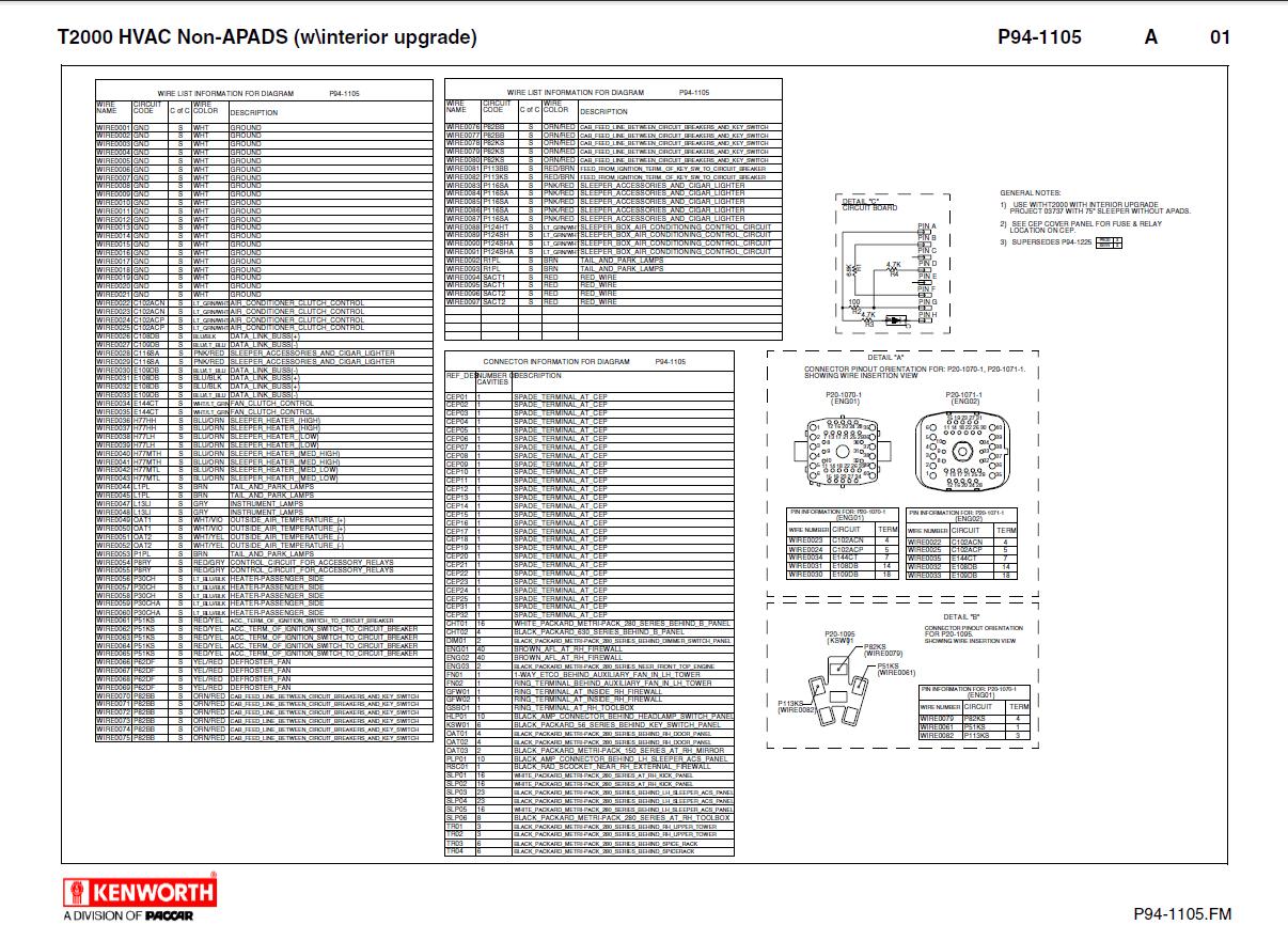 1998 kenworth t2000 ac wiring diagrams kenworth t2000 fuel