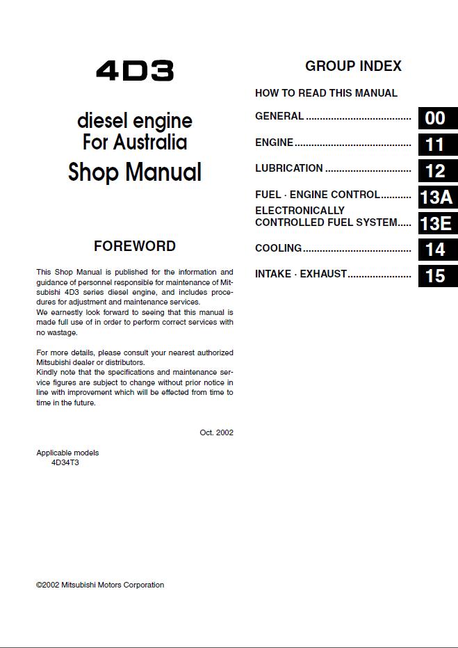 mitsubishi fuso canter truck service manual pdf?quality=80&strip=all mitsubishi rosa fuse box auto electrical wiring diagram