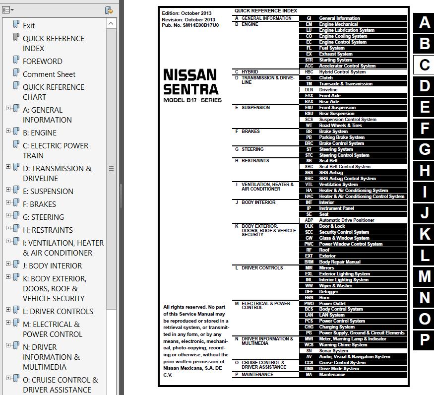 2014 nissan sentra manual