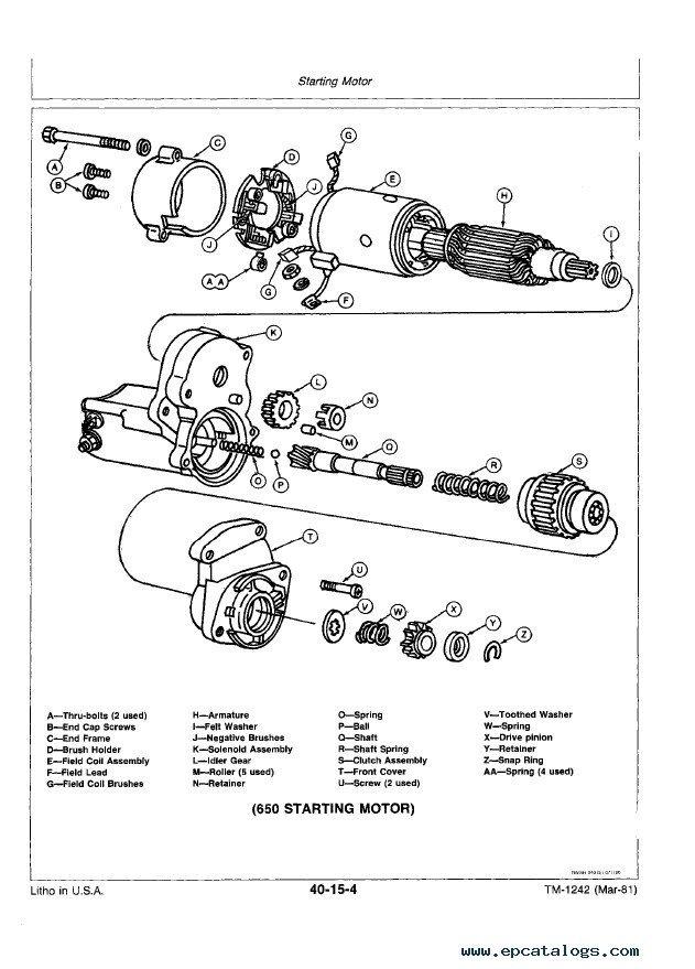 John deere 750 Service manual