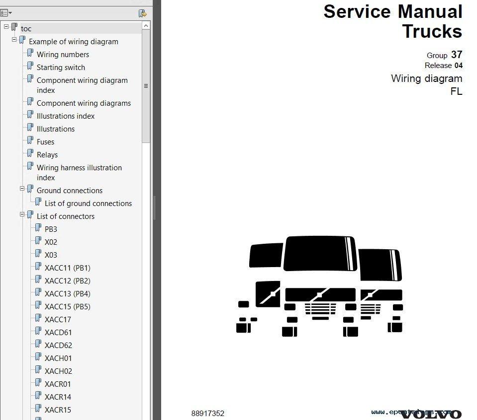 Amazing Volvo L70D Wiring Diagram Wiring Library Wiring Digital Resources Funiwoestevosnl