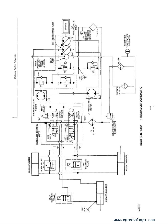 940 mustang skid loader wiring diagram